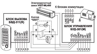 БВД-311 Врезной блок вызова для БУД-301, встроенный стчитыватель iButton Многоабонентный домофон...