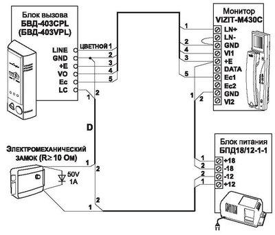 Дополнительная техническая информация.  Домофоны и видеодомофоны VIZIT.  Системы контроля доступа.