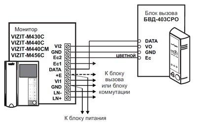 Домофоны и b видеодомофоны /b VIZIT. b Системы /b.